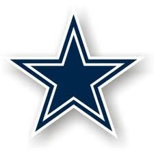 Dallas Cowboys 2012 Draft Preview
